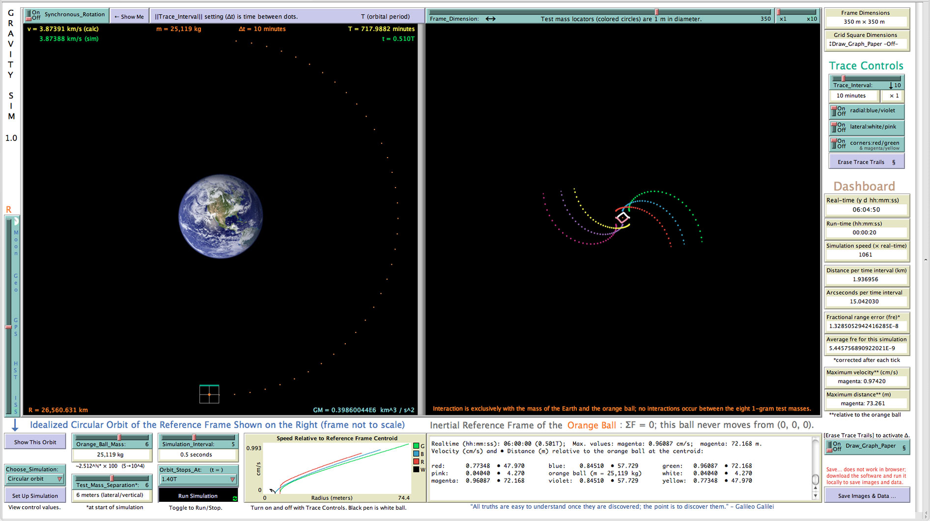 Simulation of gravitational tidal effects.
